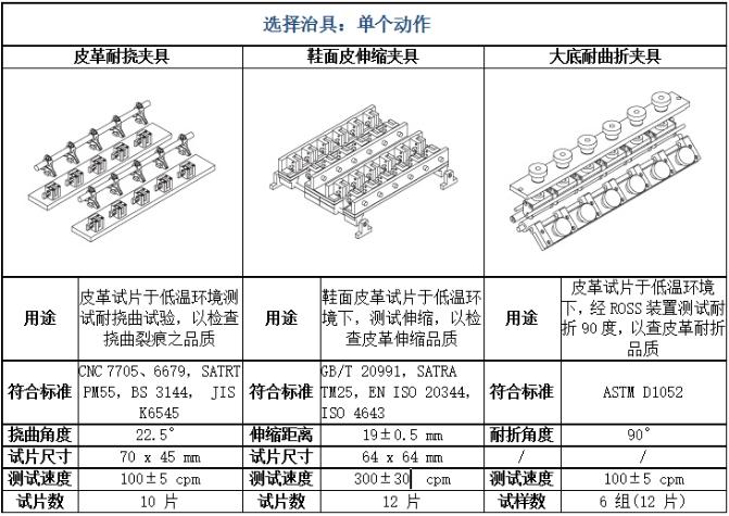 东莞通铭TOMY-国际品质保证